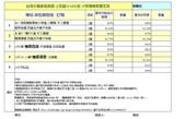 香柚MARK 俊 在花蓮:團購單~1.JPG