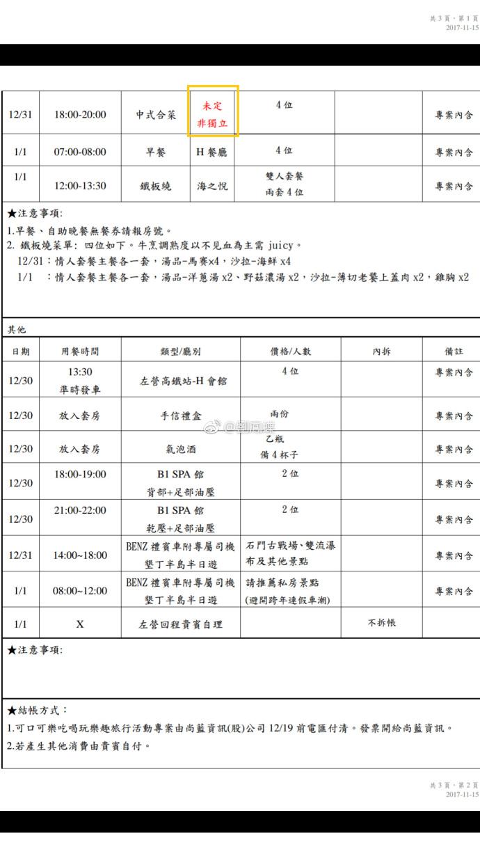 修正前 - 2017/DEC/30~2018/JAN/1
