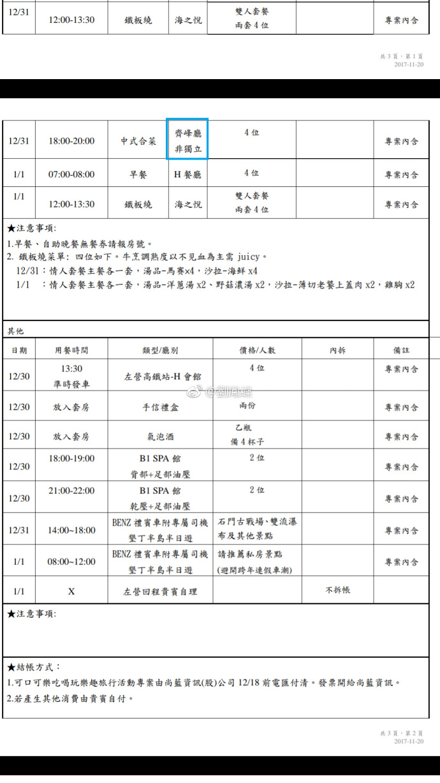 修正後 - 2017/DEC/30~2018/JAN/1