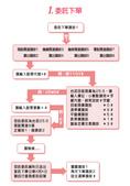 大昌證券網路e擊通簡介:語音下單圖3.jpg