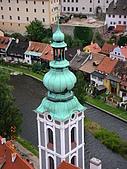 捷克匈牙利: