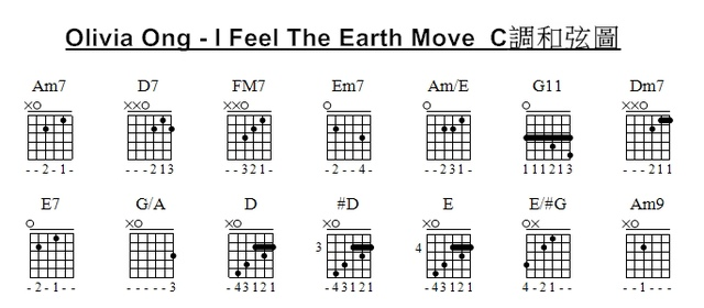 Olivia Ong I Feel The Earth Move Guitar Space Xuite