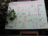 谷關七雄波津加山:20081116---P011.JPG