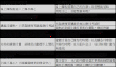 上榜分享:楊凱婷敗中求勝.png