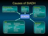 生理用圖:SIADH誘發原因2.jpg