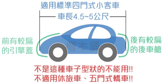車衣適用車款示意圖