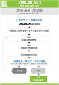 ASUS A50 精準版 保護貼系列:嚴選名膜 A50 精準保護貼 系列 (7).jpg
