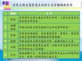 105年屋頂作業危害辨識及自主管理制度建立宣導會講義照片檔:105年屋頂作業危害教育訓練教材_頁面_004.jpg