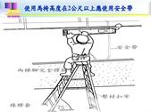 105年屋頂作業危害辨識及自主管理制度建立宣導會講義照片檔:105年屋頂作業危害教育訓練教材_頁面_019.jpg