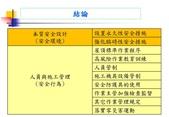 105年屋頂作業危害辨識及自主管理制度建立宣導會講義照片檔:105年屋頂作業危害教育訓練教材_頁面_142.jpg