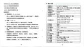 NECKER S3行車記錄器說明書:ECKER S3行車記錄器說明書_09.jpg