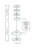 ILOSH108-T-157屋頂型太陽光電發電系統作業安全指引:ILOSH108-T-157屋頂型太陽光電發電系統作業安全指引_頁面_23.jpg