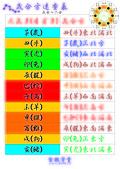 【紫微學堂五行講義】:開運筆記A4更新版_頁面_3.jpg