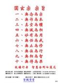 紫微斗數真言全書(上卷_圖說星語卷)_內文導覽:紫微斗數真言全書A圖說星語4_頁面_227.jpg