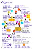 《紫微學堂》紫微斗數上課講義(初階第01期):上課講義(A00_初階第01期)V104_頁面_08.jpg