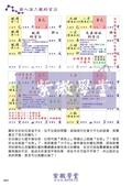 一點一滴學習紫微斗數:紫微斗數_紫微學堂_上課講義(A00初階從五行大義開始講起)_頁面_54.jpg