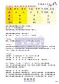 一點一滴學習紫微斗數:紫微斗數講義_紫微學堂_初階02期(六吉、六凶、四化、祿馬)_頁面_07.jpg