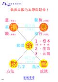 PIXNET:上課講義(A00_初階第01期)V104_頁面_06.jpg