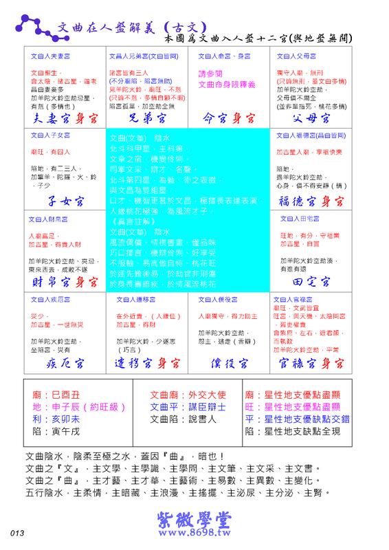 《紫微學堂》紫微斗數上課講義(初階第02期):上課講義(A00_初階第02期)V203_頁面_14.jpg