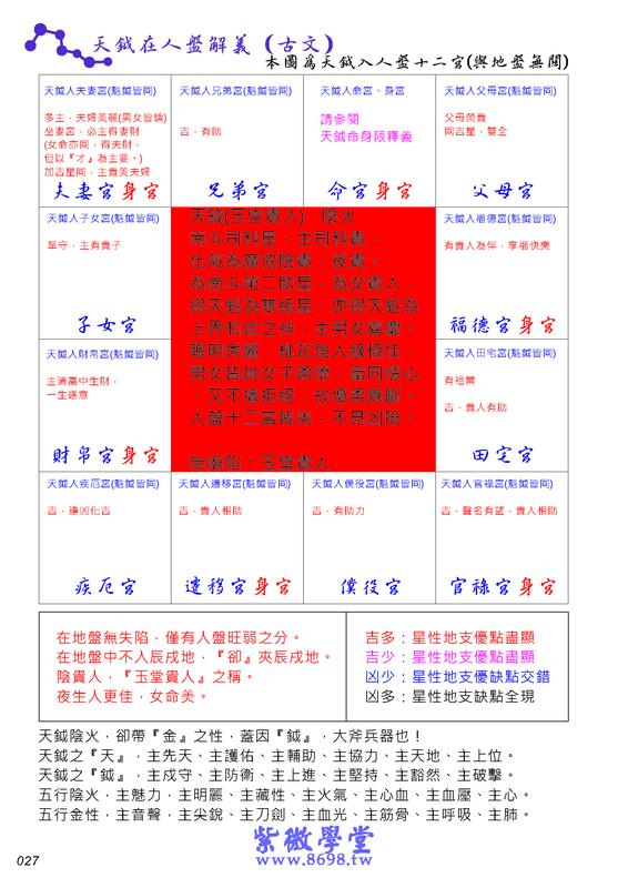 《紫微學堂》紫微斗數上課講義(初階第02期):上課講義(A00_初階第02期)V203_頁面_30.jpg