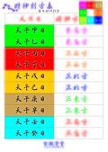 【紫微學堂五行講義】:開運筆記A4更新版_頁面_1.jpg