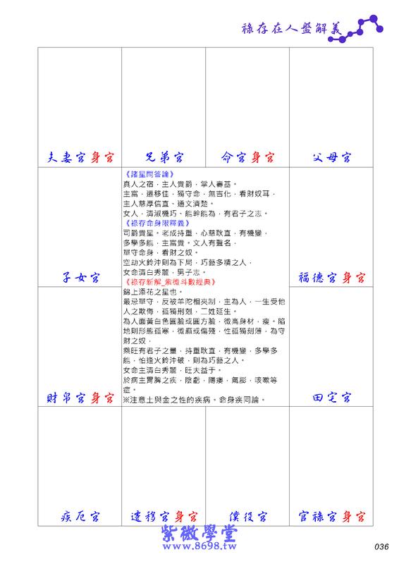 《紫微學堂》紫微斗數上課講義(初階第02期):上課講義(A00_初階第02期)V203_頁面_39.jpg