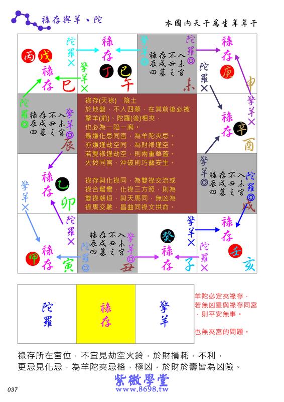 《紫微學堂》紫微斗數上課講義(初階第02期):上課講義(A00_初階第02期)V203_頁面_40.jpg
