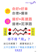 一點一滴學習紫微斗數:上課講義(A00_初階第01期)V104_頁面_05.jpg
