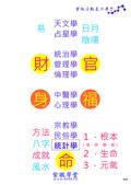 《紫微學堂》紫微斗數上課講義(初階第01期):上課講義(A00_初階第01期)V104_頁面_07.jpg