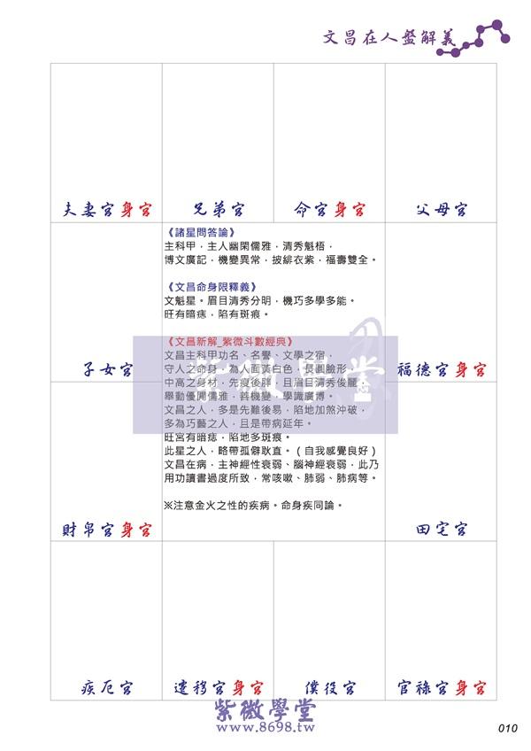 一點一滴學習紫微斗數:紫微斗數講義_紫微學堂_初階02期(六吉、六凶、四化、祿馬)_頁面_11.jpg