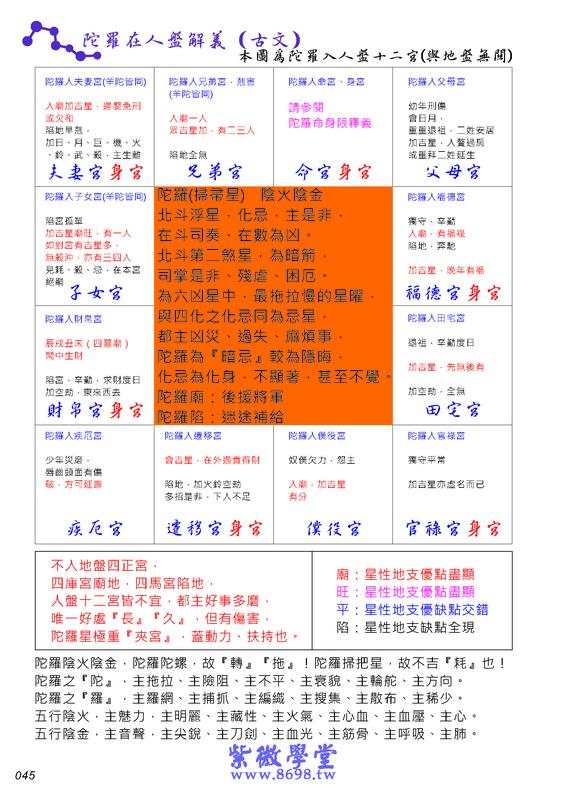 《紫微學堂》紫微斗數上課講義(初階第02期):上課講義(A00_初階第02期)V203_頁面_48.jpg