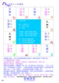 《紫微學堂》紫微斗數上課講義(初階第03期):上課講義(A00_初階第03期)V302_頁面_44.jpg