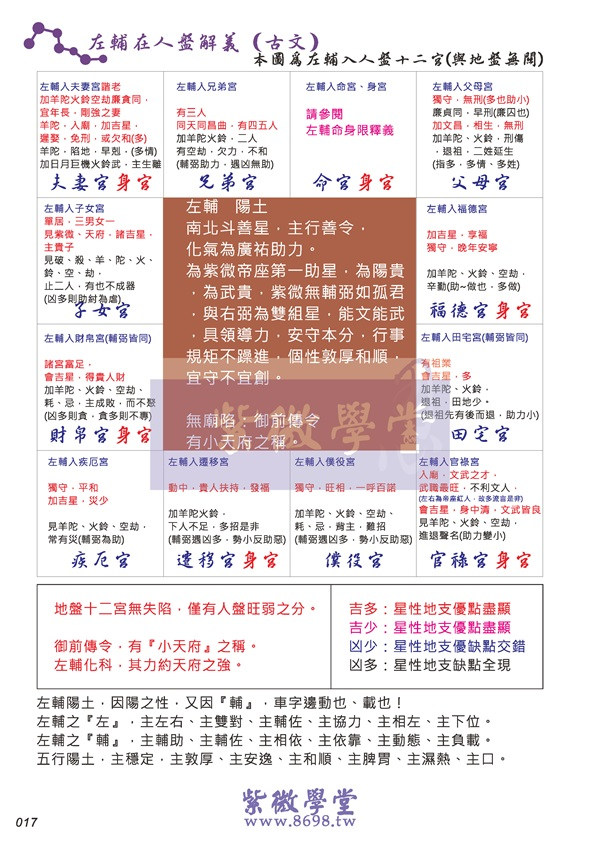 一點一滴學習紫微斗數:紫微斗數講義_紫微學堂_初階02期(六吉、六凶、四化、祿馬)_頁面_20.jpg