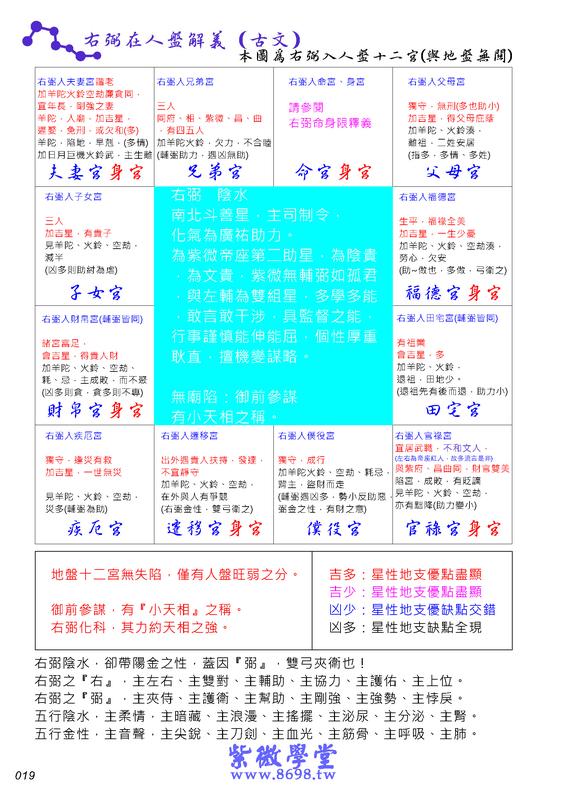 《紫微學堂》紫微斗數上課講義(初階第02期):上課講義(A00_初階第02期)V203_頁面_22.jpg
