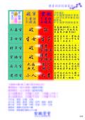 《紫微學堂》紫微斗數上課講義(初階第03期):上課講義(A00_初階第03期)V302_頁面_19.jpg