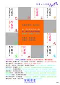 《紫微學堂》紫微斗數上課講義(初階第02期):上課講義(A00_初階第02期)V203_頁面_47.jpg