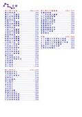 紫微斗數真言全書(上卷_圖說星語卷)_內文導覽:紫微斗數真言全書A圖說星語4_頁面_008.jpg