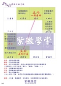一點一滴學習紫微斗數:紫微斗數_紫微學堂_上課講義(A00初階從五行大義開始講起)_頁面_44.jpg
