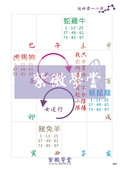一點一滴學習紫微斗數:紫微斗數_紫微學堂_上課講義(A00初階從五行大義開始講起)_頁面_63.jpg