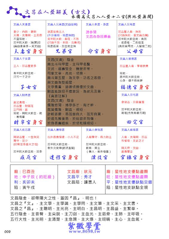 《紫微學堂》紫微斗數上課講義(初階第02期):上課講義(A00_初階第02期)V203_頁面_10.jpg