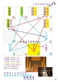 行動相簿:上課講義(A00_初階第03期)V302_頁面_07.jpg