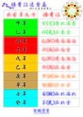 【紫微學堂五行講義】:開運筆記A4更新版_頁面_2.jpg