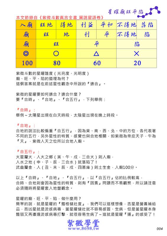 《紫微學堂》紫微斗數上課講義(初階第02期):上課講義(A00_初階第02期)V203_頁面_07.jpg