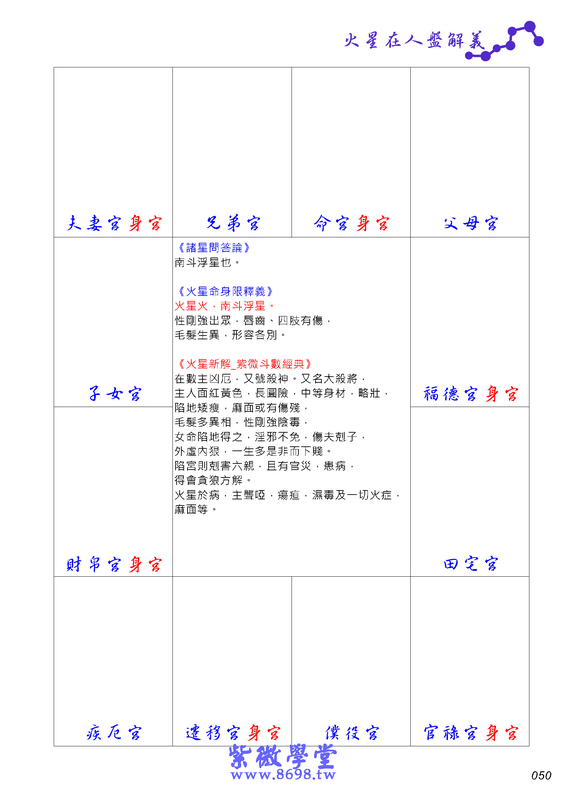 《紫微學堂》紫微斗數上課講義(初階第02期):上課講義(A00_初階第02期)V203_頁面_53.jpg