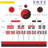 【紫微學堂五行講義】:002從日月陰陽開始學_紫微學堂五行講義.jpg