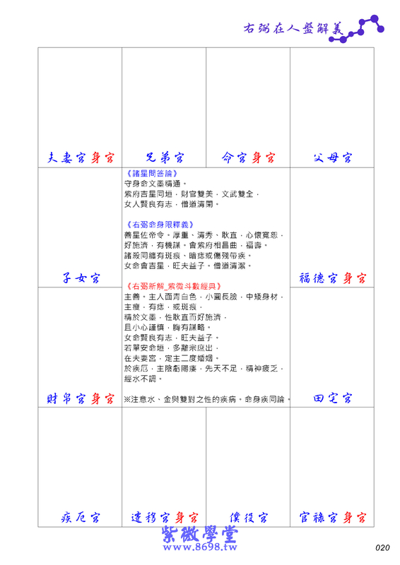 《紫微學堂》紫微斗數上課講義(初階第02期):上課講義(A00_初階第02期)V203_頁面_23.jpg