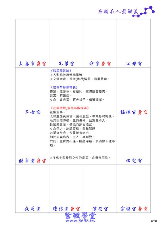 《紫微學堂》紫微斗數上課講義(初階第02期):上課講義(A00_初階第02期)V203_頁面_21.jpg
