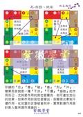 一點一滴學習紫微斗數:紫微斗數_紫微學堂_上課講義(A00初階從五行大義開始講起)_頁面_41.jpg