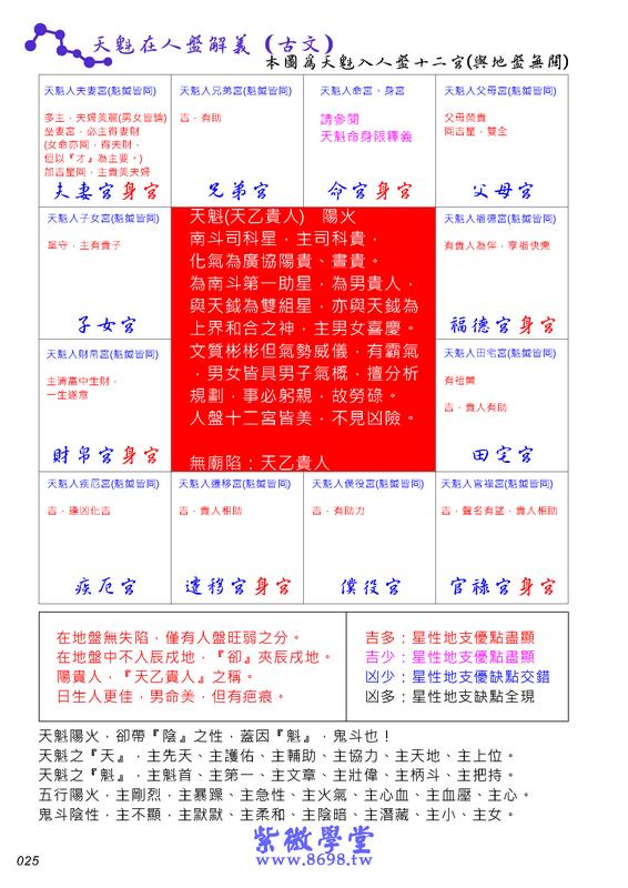 《紫微學堂》紫微斗數上課講義(初階第02期):上課講義(A00_初階第02期)V203_頁面_28.jpg