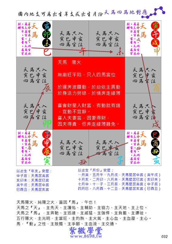 《紫微學堂》紫微斗數上課講義(初階第02期):上課講義(A00_初階第02期)V203_頁面_35.jpg